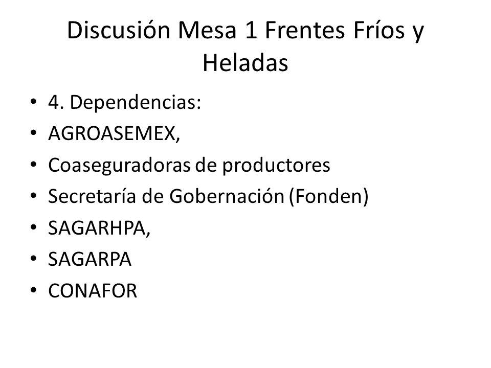 4. Dependencias: AGROASEMEX, Coaseguradoras de productores Secretaría de Gobernación (Fonden) SAGARHPA, SAGARPA CONAFOR Discusión Mesa 1 Frentes Fríos