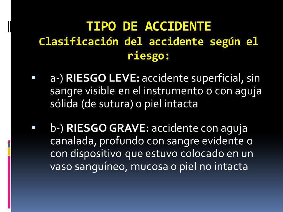 TIPO DE ACCIDENTE Clasificación del accidente según el riesgo: a-) RIESGO LEVE: accidente superficial, sin sangre visible en el instrumento o con aguj