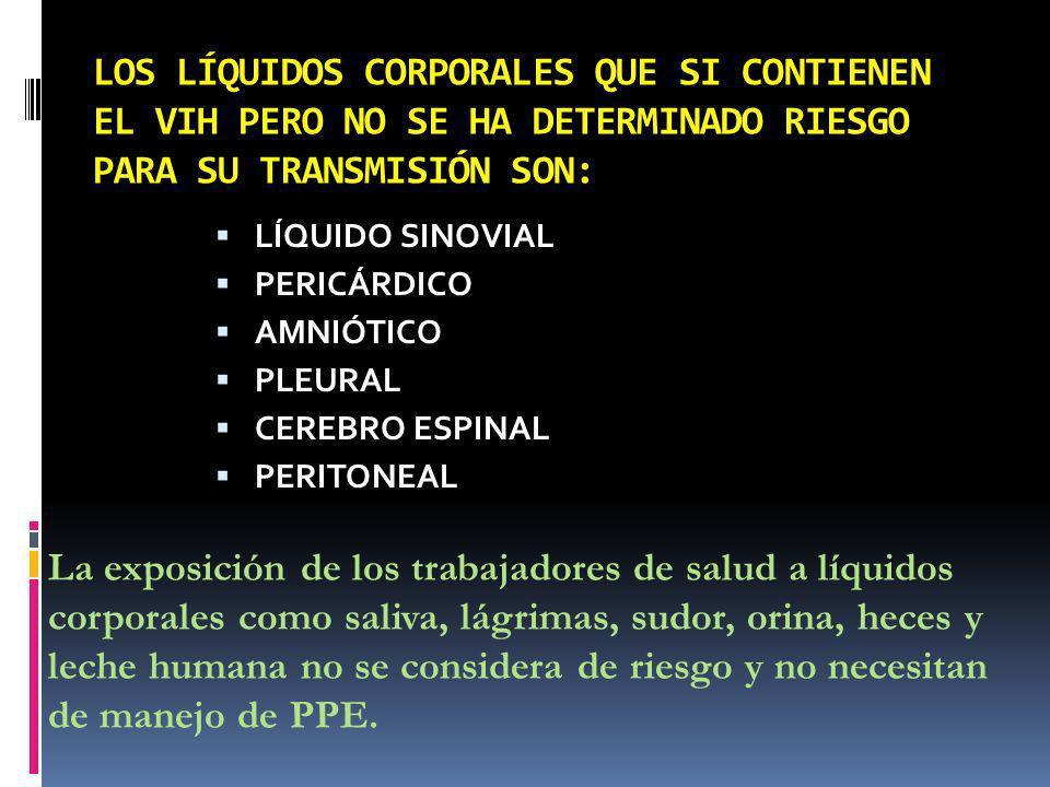 LOS LÍQUIDOS CORPORALES QUE SI CONTIENEN EL VIH PERO NO SE HA DETERMINADO RIESGO PARA SU TRANSMISIÓN SON: LÍQUIDO SINOVIAL PERICÁRDICO AMNIÓTICO PLEUR