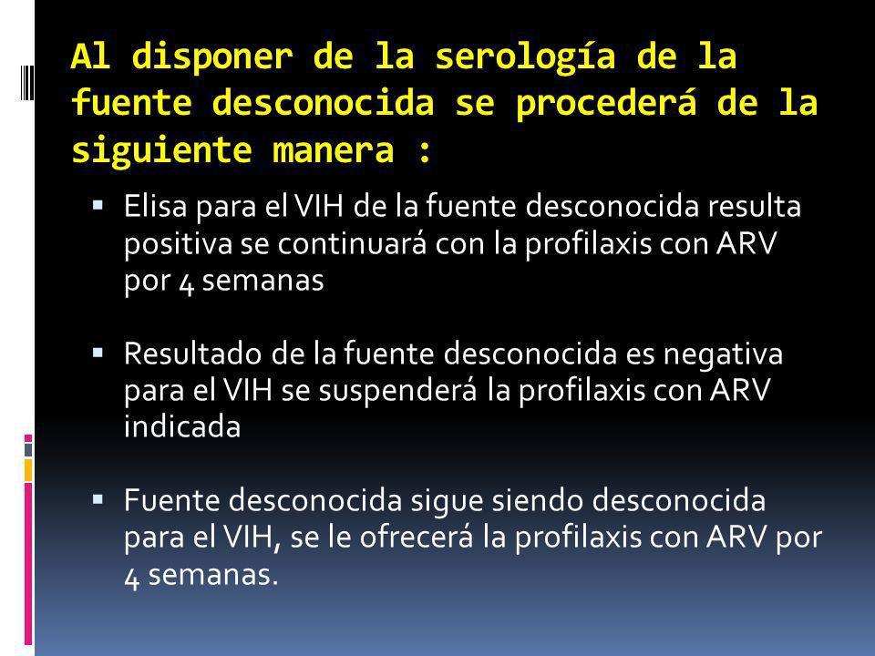 Al disponer de la serología de la fuente desconocida se procederá de la siguiente manera : Elisa para el VIH de la fuente desconocida resulta positiva