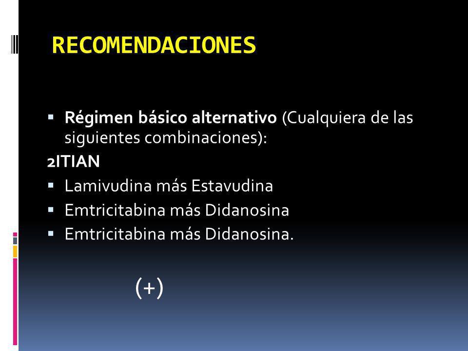 RECOMENDACIONES Régimen básico alternativo (Cualquiera de las siguientes combinaciones): 2ITIAN Lamivudina más Estavudina Emtricitabina más Didanosina