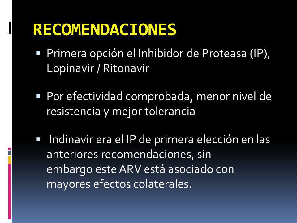 RECOMENDACIONES Primera opción el Inhibidor de Proteasa (IP), Lopinavir / Ritonavir Por efectividad comprobada, menor nivel de resistencia y mejor tol