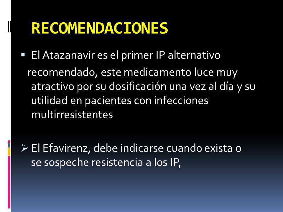 RECOMENDACIONES El Atazanavir es el primer IP alternativo recomendado, este medicamento luce muy atractivo por su dosificación una vez al día y su uti