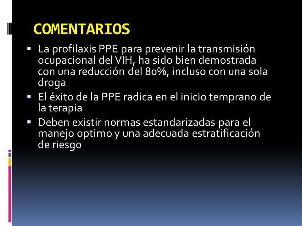 COMENTARIOS La profilaxis PPE para prevenir la transmisión ocupacional del VIH, ha sido bien demostrada con una reducción del 80%, incluso con una sol