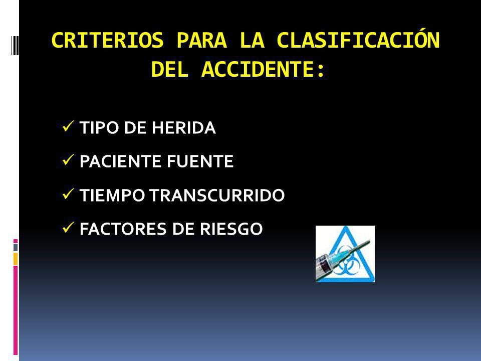 CRITERIOS PARA LA CLASIFICACIÓN DEL ACCIDENTE: TIPO DE HERIDA PACIENTE FUENTE TIEMPO TRANSCURRIDO FACTORES DE RIESGO