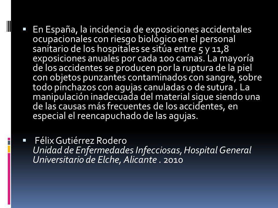 En España, la incidencia de exposiciones accidentales ocupacionales con riesgo biológico en el personal sanitario de los hospitales se sitúa entre 5 y