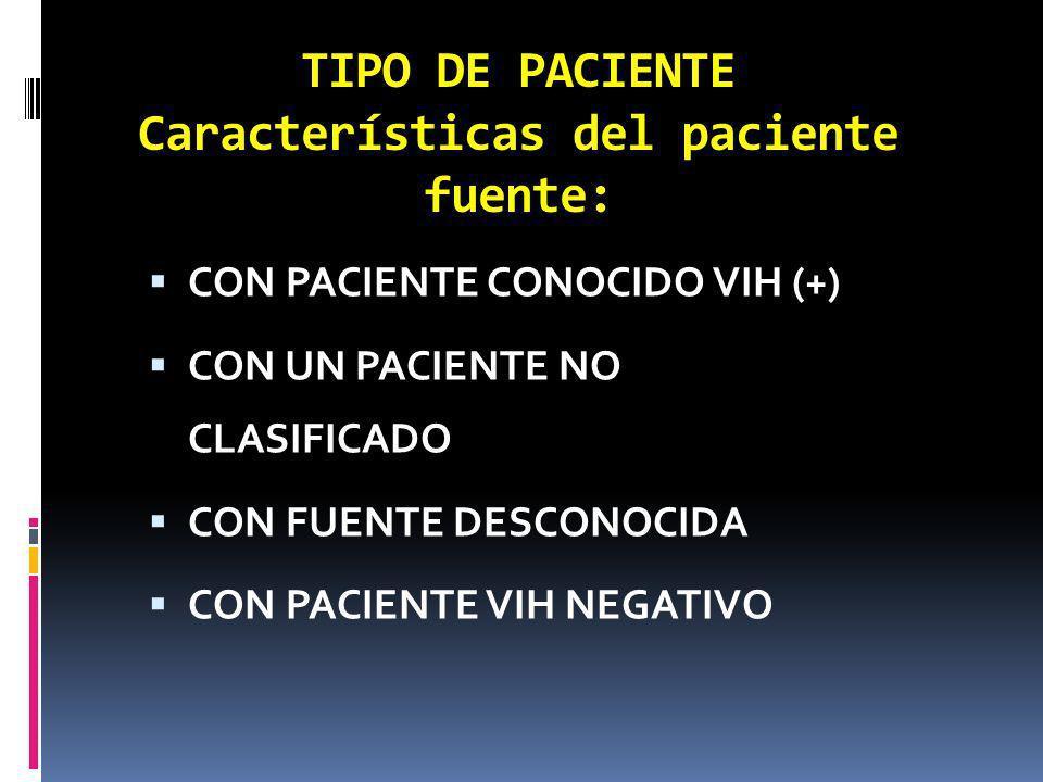 TIPO DE PACIENTE Características del paciente fuente: CON PACIENTE CONOCIDO VIH (+) CON UN PACIENTE NO CLASIFICADO CON FUENTE DESCONOCIDA CON PACIENTE