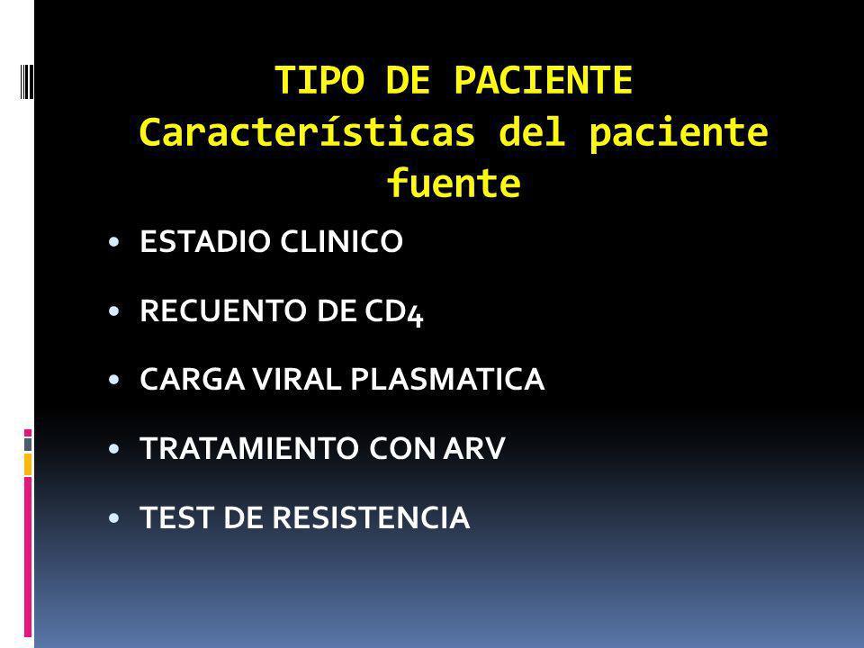 TIPO DE PACIENTE Características del paciente fuente ESTADIO CLINICO RECUENTO DE CD4 CARGA VIRAL PLASMATICA TRATAMIENTO CON ARV TEST DE RESISTENCIA