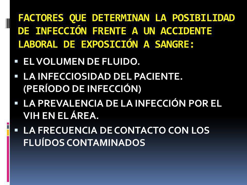 FACTORES QUE DETERMINAN LA POSIBILIDAD DE INFECCIÓN FRENTE A UN ACCIDENTE LABORAL DE EXPOSICIÓN A SANGRE: EL VOLUMEN DE FLUIDO. LA INFECCIOSIDAD DEL P