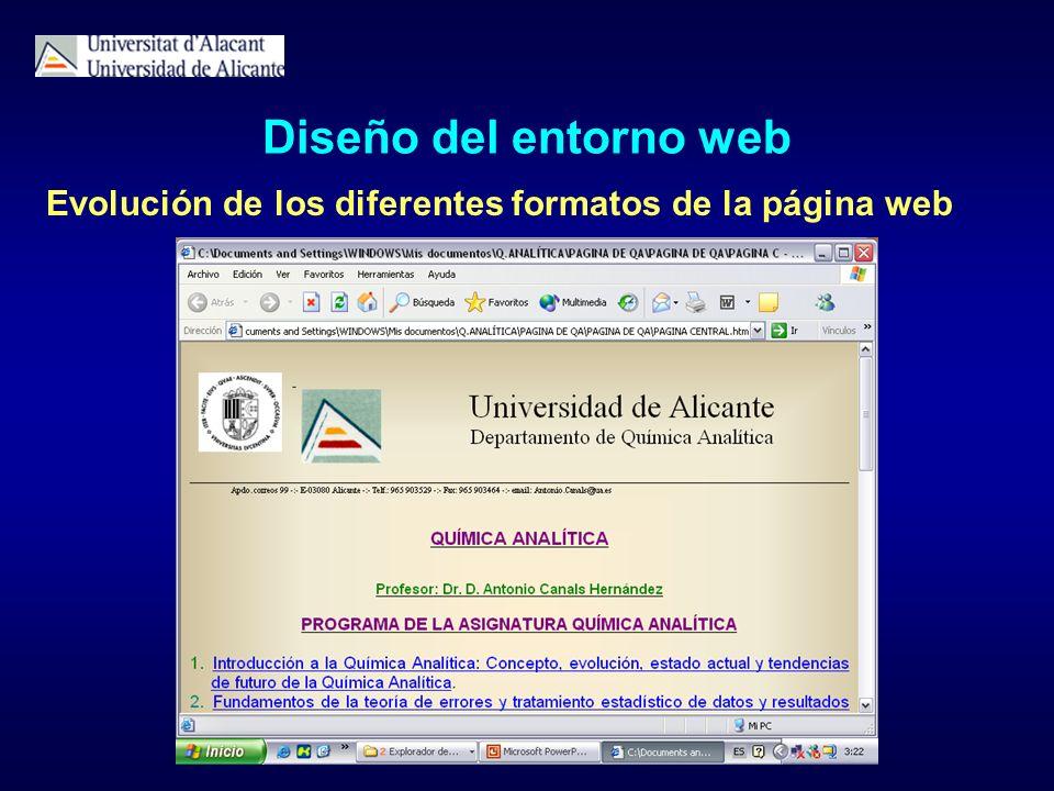 Diseño del entorno web Evolución de los diferentes formatos de la página web