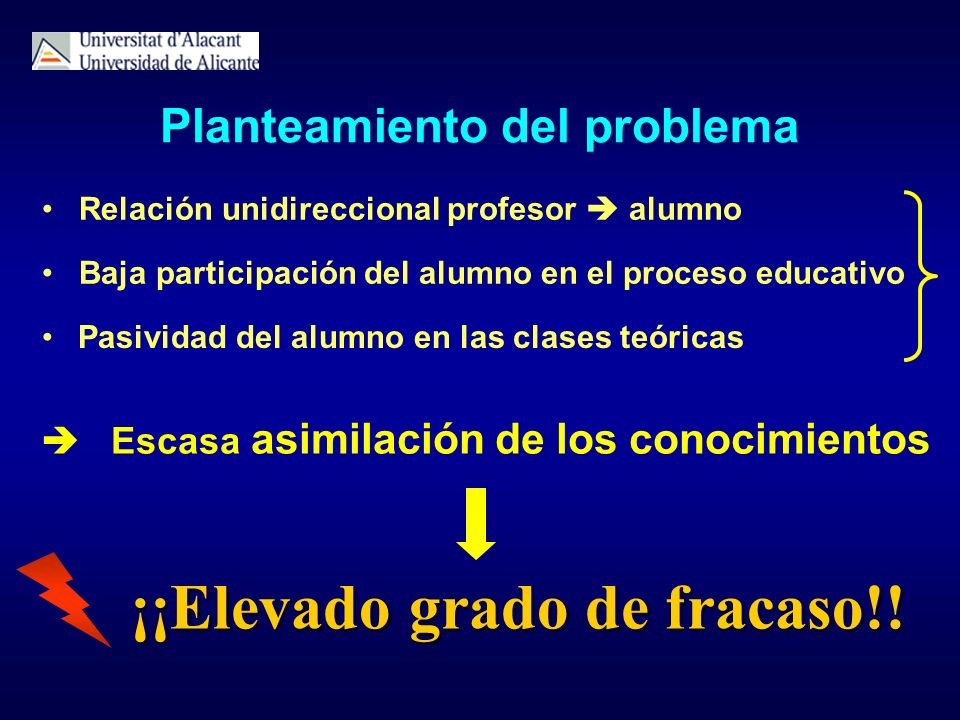 Planteamiento del problema Pasividad del alumno en las clases teóricas ¡¡Elevado grado de fracaso!! Escasa asimilación de los conocimientos Relación u