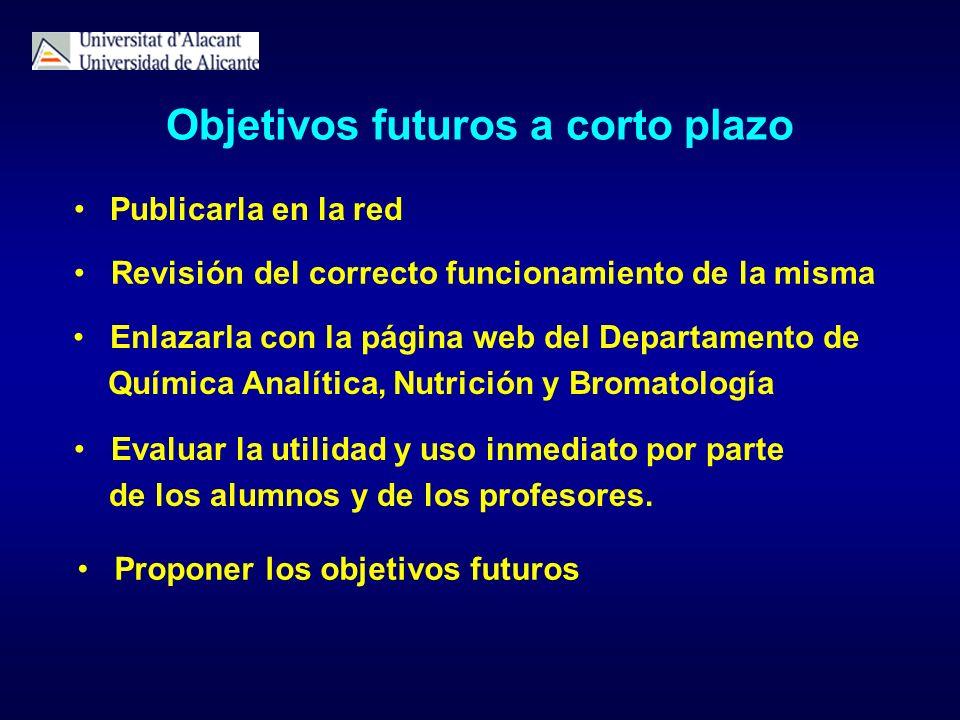 Objetivos futuros a corto plazo Publicarla en la red Proponer los objetivos futuros Evaluar la utilidad y uso inmediato por parte de los alumnos y de
