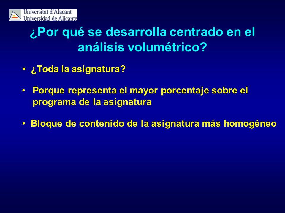 ¿Por qué se desarrolla centrado en el análisis volumétrico? Porque representa el mayor porcentaje sobre el programa de la asignatura Bloque de conteni