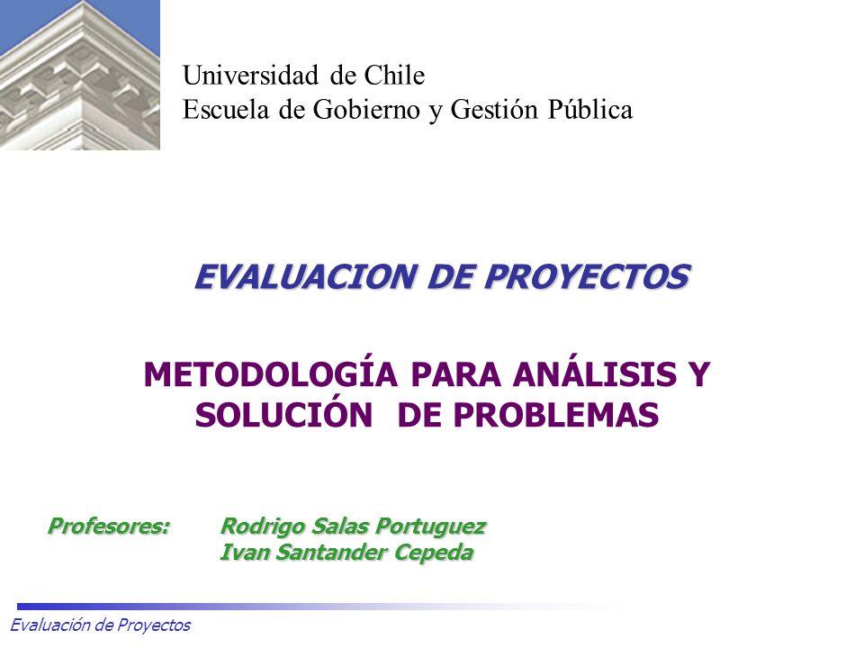 EVALUACION DE PROYECTOS Evaluación de Proyectos Universidad de Chile Escuela de Gobierno y Gestión Pública Profesores: Rodrigo Salas Portuguez Ivan Sa