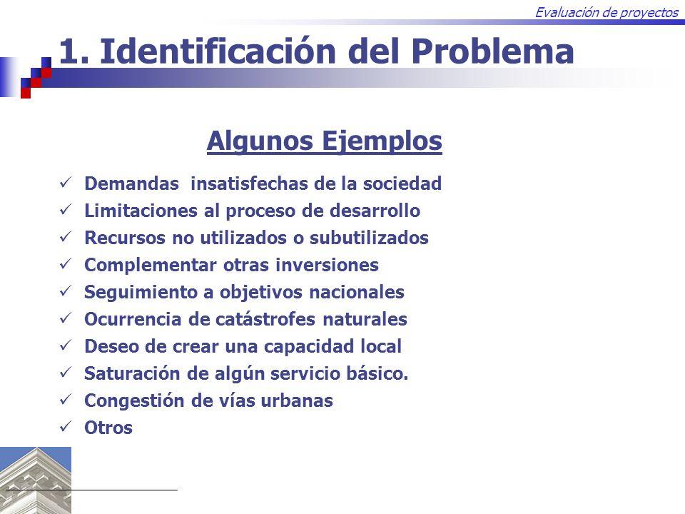 Evaluación de proyectos Algunos Ejemplos Demandas insatisfechas de la sociedad Limitaciones al proceso de desarrollo Recursos no utilizados o subutili