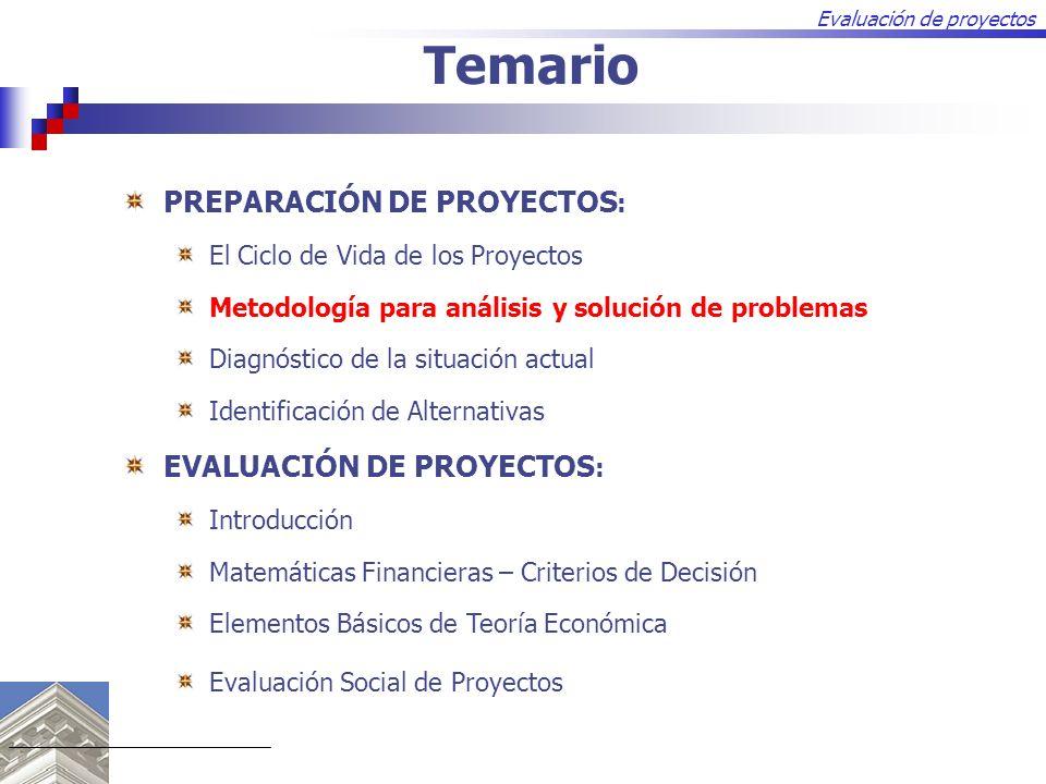 Evaluación de proyectos Temario PREPARACIÓN DE PROYECTOS : El Ciclo de Vida de los Proyectos Metodología para análisis y solución de problemas Diagnós