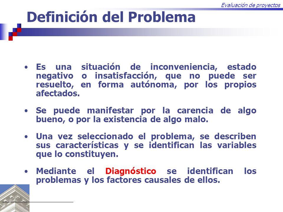 Evaluación de proyectos Contrastar situación a analizar respecto a niveles habituales, normales o estándar.