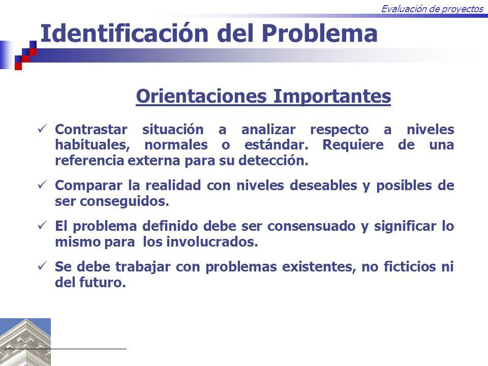 Evaluación de proyectos Contrastar situación a analizar respecto a niveles habituales, normales o estándar. Requiere de una referencia externa para su