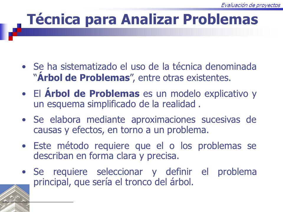 Evaluación de proyectos Se ha sistematizado el uso de la técnica denominadaÁrbol de Problemas, entre otras existentes. El Árbol de Problemas es un mod