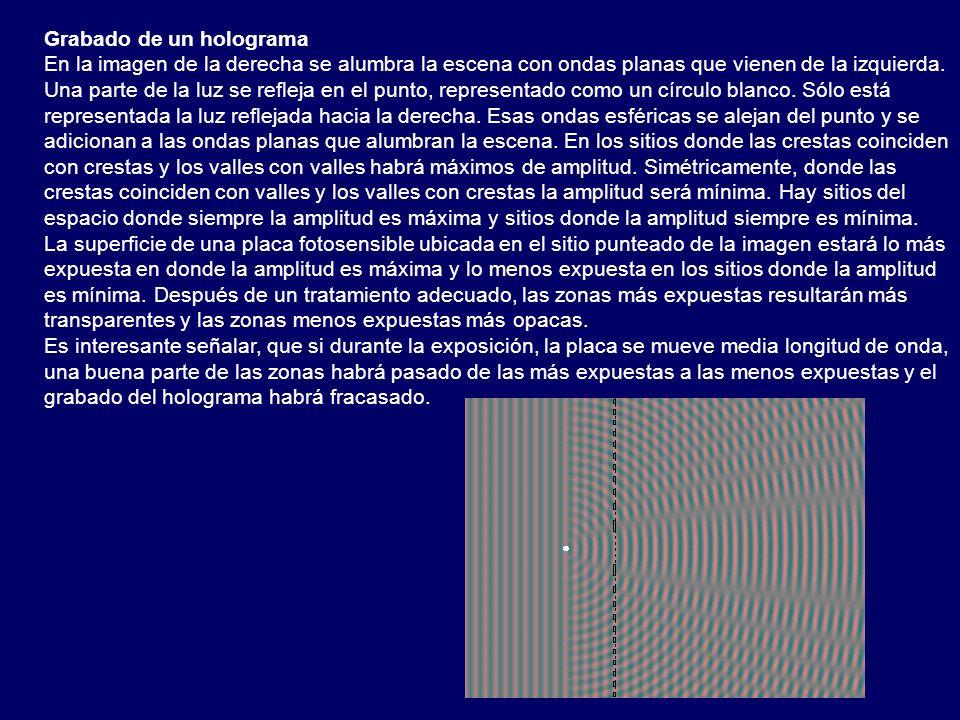 Grabado de un holograma En la imagen de la derecha se alumbra la escena con ondas planas que vienen de la izquierda. Una parte de la luz se refleja en