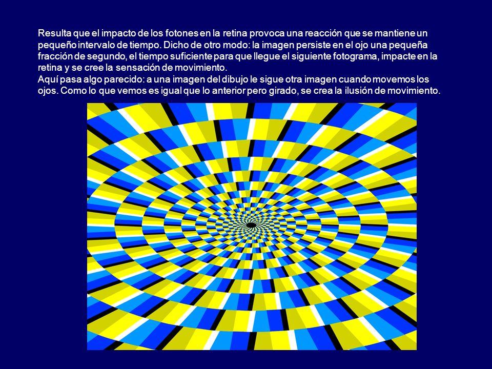 Resulta que el impacto de los fotones en la retina provoca una reacción que se mantiene un pequeño intervalo de tiempo. Dicho de otro modo: la imagen