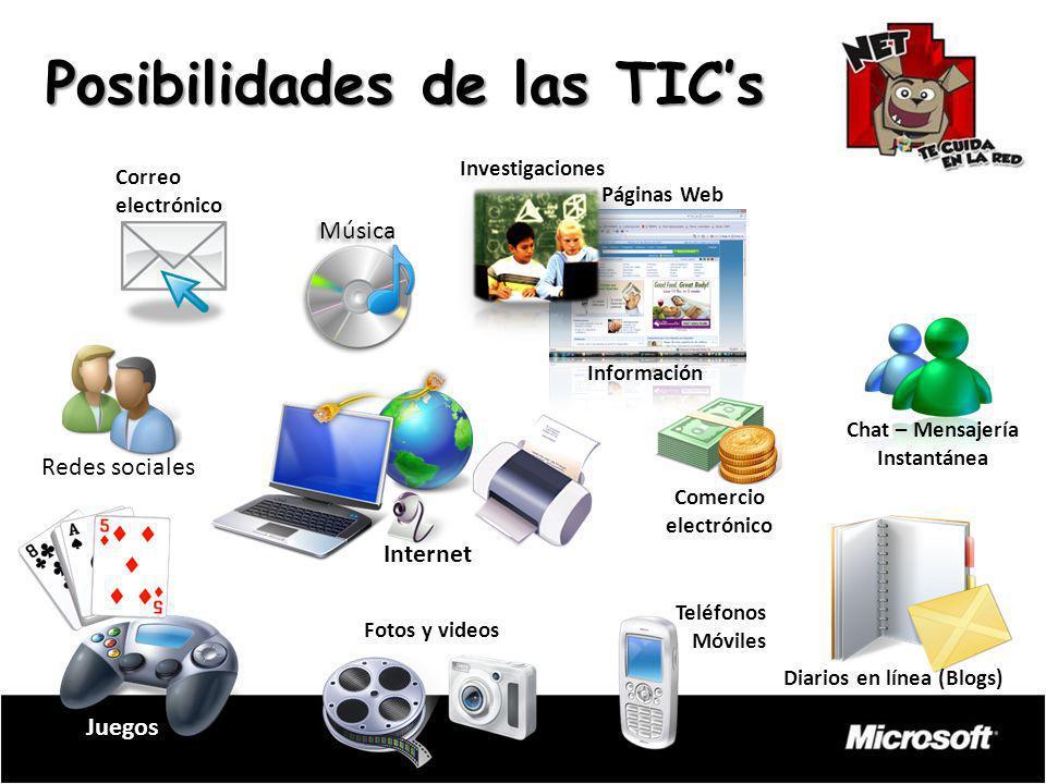 Posibilidades de las TICs Fotos y videos Chat – Mensajería Instantánea Diarios en línea (Blogs) Juegos Correo electrónico Redes sociales Teléfonos Móv