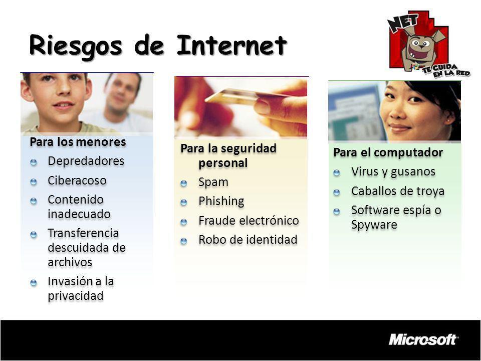 Riesgos de Internet Para los menores Depredadores Ciberacoso Contenido inadecuado Transferencia descuidada de archivos Invasión a la privacidad Para l