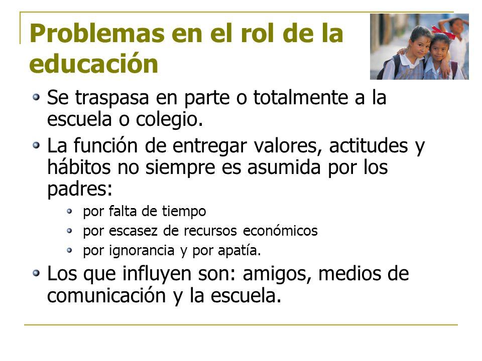 Problemas en el rol de la educación Se traspasa en parte o totalmente a la escuela o colegio. La función de entregar valores, actitudes y hábitos no s