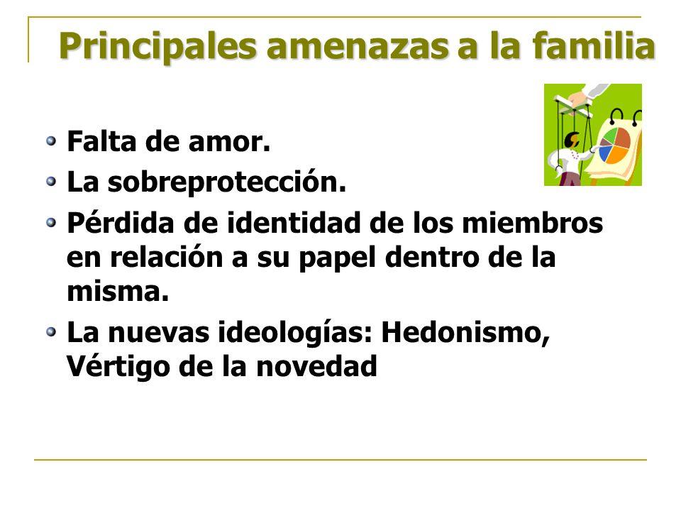 Principales amenazas a la familia Falta de amor. La sobreprotección. Pérdida de identidad de los miembros en relación a su papel dentro de la misma. L