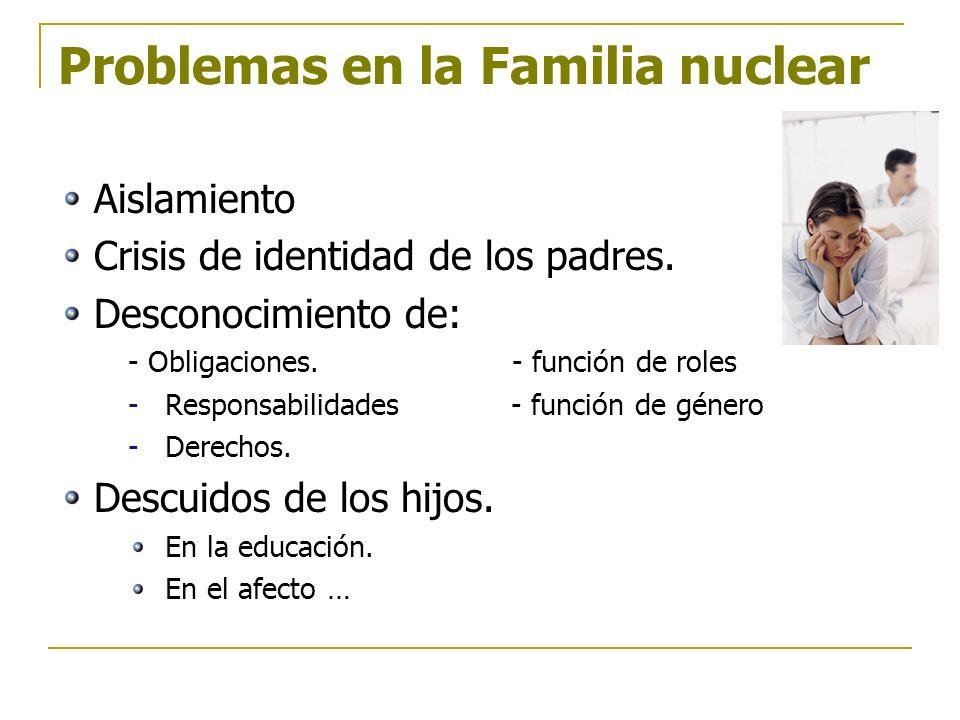 Problemas en la Familia nuclear Aislamiento Crisis de identidad de los padres. Desconocimiento de: - Obligaciones. - función de roles -Responsabilidad