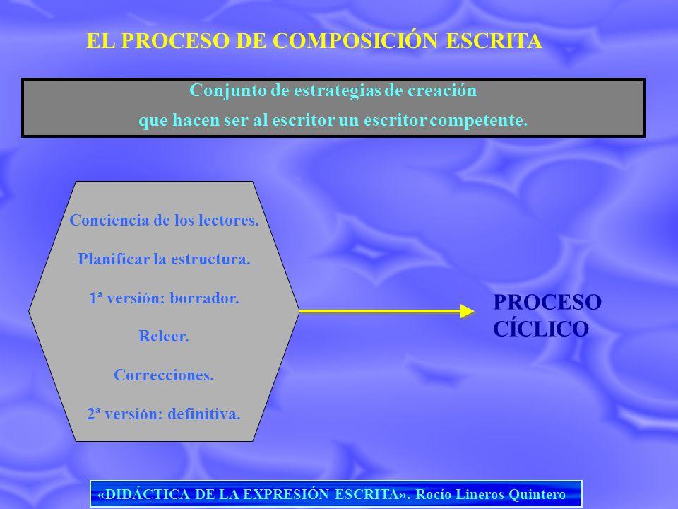 EL PROCESO DE COMPOSICIÓN ESCRITA Conjunto de estrategias de creación que hacen ser al escritor un escritor competente. Conciencia de los lectores. Pl