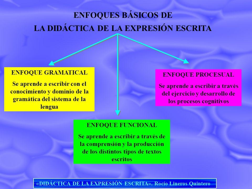 ENFOQUES BÁSICOS DE LA DIDÁCTICA DE LA EXPRESIÓN ESCRITA ENFOQUE GRAMATICAL Se aprende a escribir con el conocimiento y dominio de la gramática del sistema de la lengua ENFOQUE FUNCIONAL Se aprende a escribir a través de la comprensión y la producción de los distintos tipos de textos escritos ENFOQUE PROCESUAL Se aprende a escribir a través del ejercicio y desarrollo de los procesos cognitivos «DIDÁCTICA DE LA EXPRESIÓN ESCRITA».