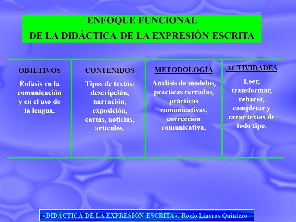 ENFOQUE FUNCIONAL DE LA DIDÁCTICA DE LA EXPRESIÓN ESCRITA OBJETIVOS Énfasis en la comunicación y en el uso de la lengua.