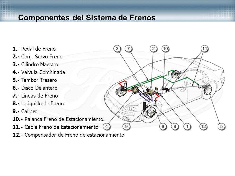 Componentes del Sistema de Frenos 1.- Pedal de Freno 2.- Conj. Servo Freno 3.- Cilindro Maestro 4.- Válvula Combinada 5.- Tambor Trasero 6.- Disco Del