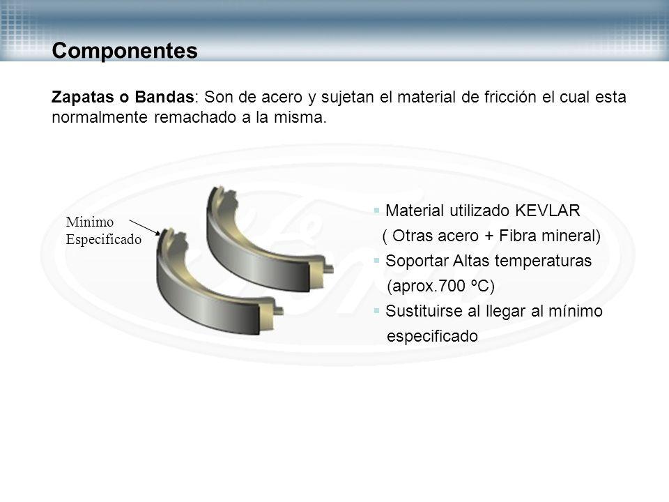 Componentes Zapatas o Bandas: Son de acero y sujetan el material de fricción el cual esta normalmente remachado a la misma. Material utilizado KEVLAR