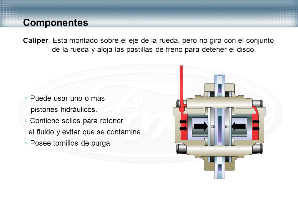 Componentes Caliper: Esta montado sobre el eje de la rueda, pero no gira con el conjunto de la rueda y aloja las pastillas de freno para detener el di