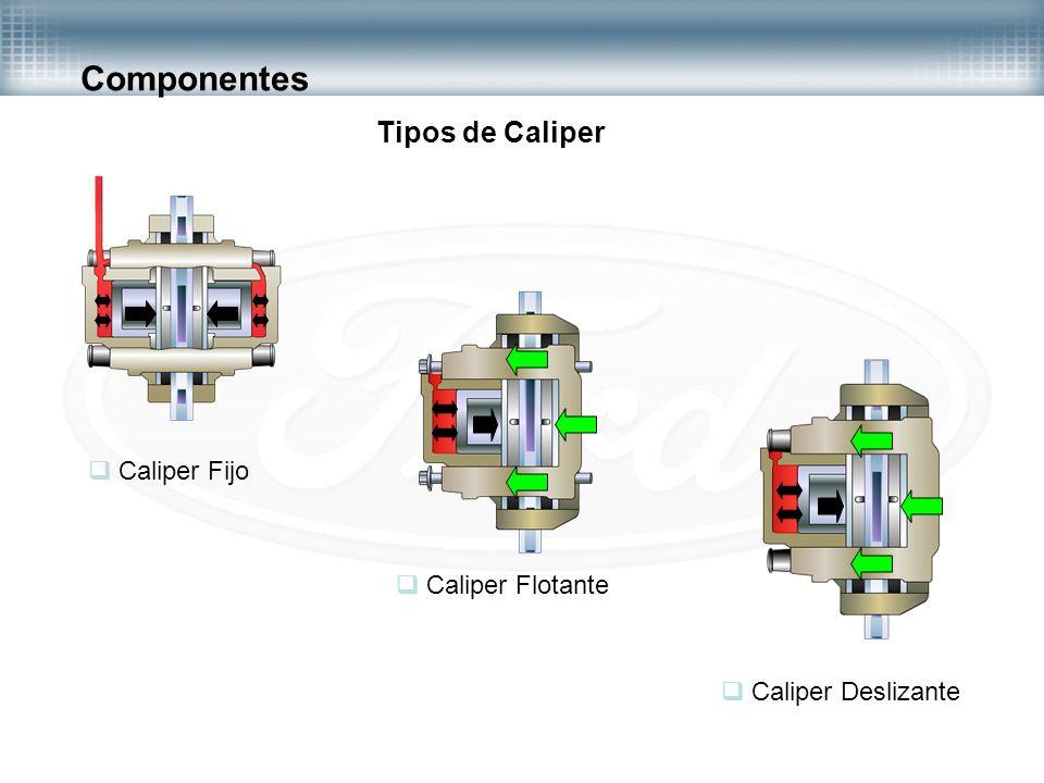 Componentes Tipos de Caliper Caliper Fijo Caliper Flotante Caliper Deslizante