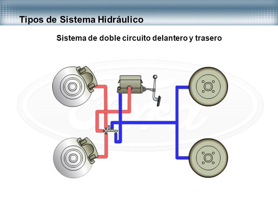 Tipos de Sistema Hidráulico Sistema de doble circuito delantero y trasero