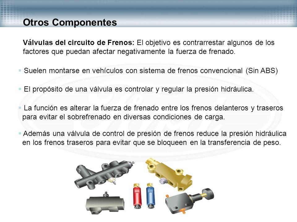 Otros Componentes Válvulas del circuito de Frenos: El objetivo es contrarrestar algunos de los factores que puedan afectar negativamente la fuerza de