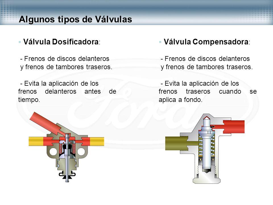 Algunos tipos de Válvulas Válvula Dosificadora : - Frenos de discos delanteros y frenos de tambores traseros. - Evita la aplicación de los frenos dela