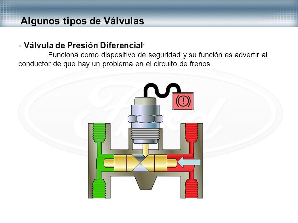 Algunos tipos de Válvulas Válvula de Presión Diferencial : Funciona como dispositivo de seguridad y su función es advertir al conductor de que hay un