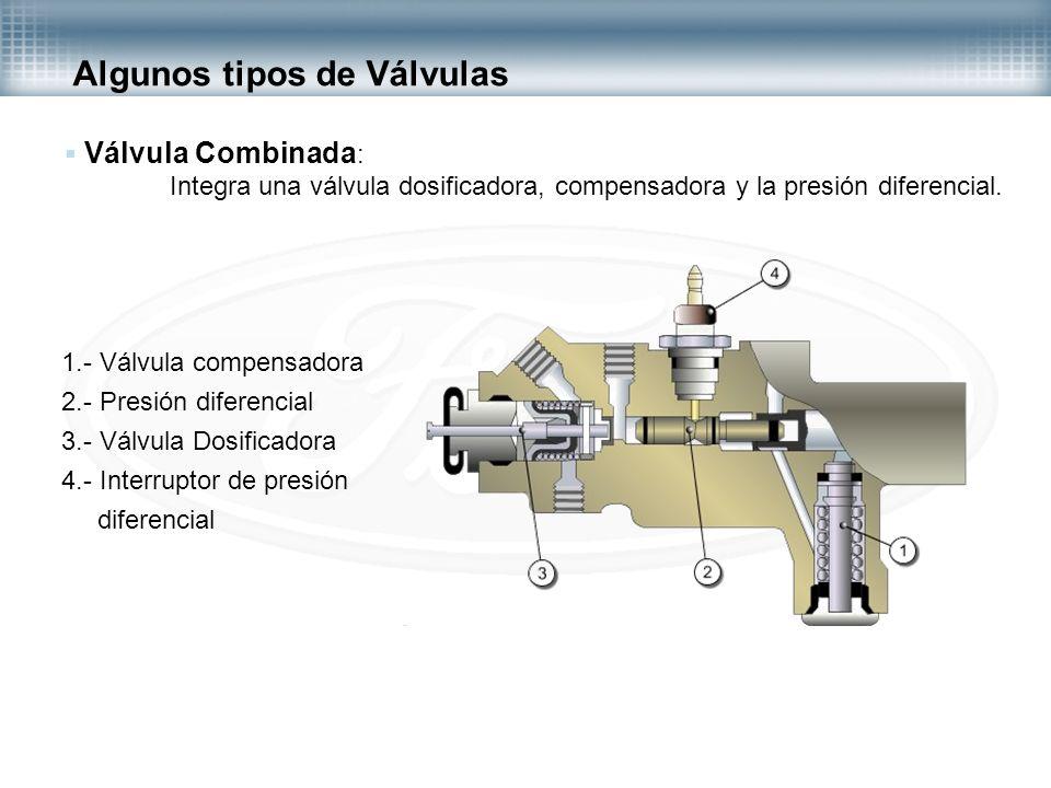 Algunos tipos de Válvulas Válvula Combinada : Integra una válvula dosificadora, compensadora y la presión diferencial. 1.- Válvula compensadora 2.- Pr