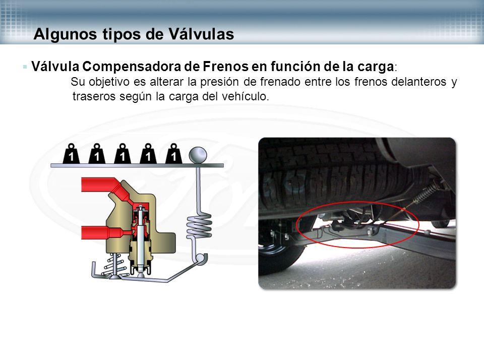 Algunos tipos de Válvulas Válvula Compensadora de Frenos en función de la carga : Su objetivo es alterar la presión de frenado entre los frenos delant