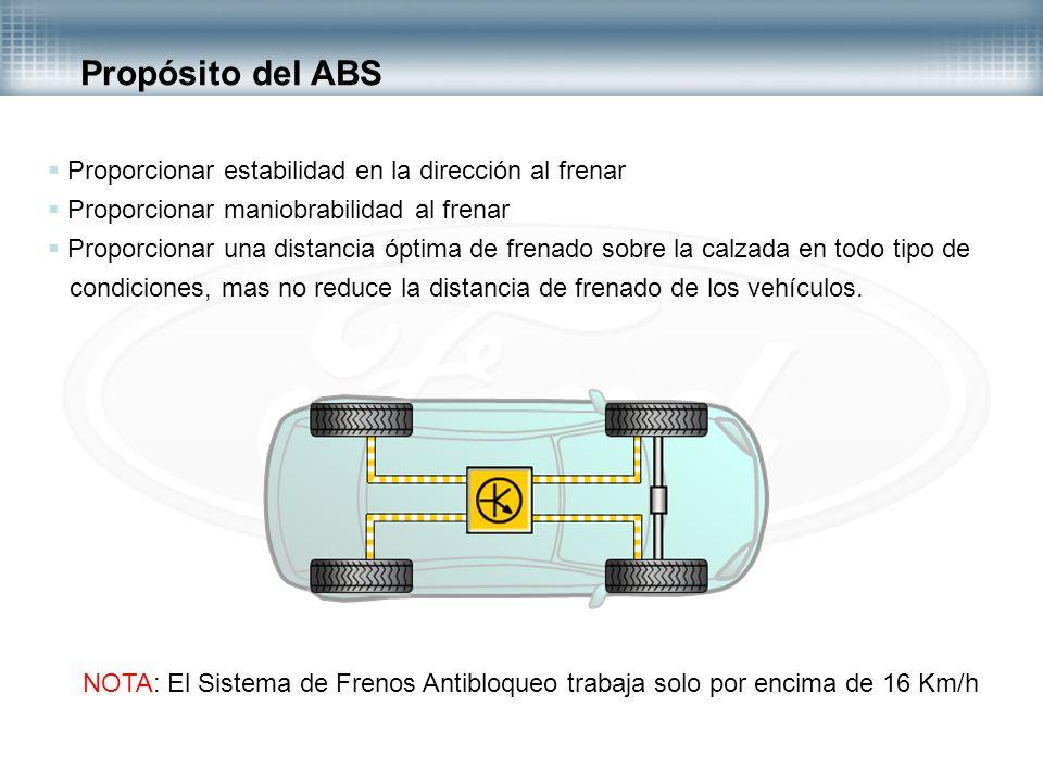 Propósito del ABS Proporcionar estabilidad en la dirección al frenar Proporcionar maniobrabilidad al frenar Proporcionar una distancia óptima de frena