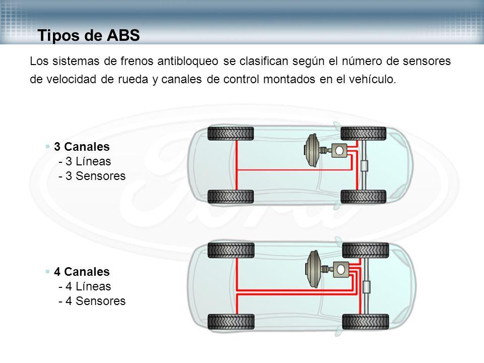 Tipos de ABS Los sistemas de frenos antibloqueo se clasifican según el número de sensores de velocidad de rueda y canales de control montados en el ve