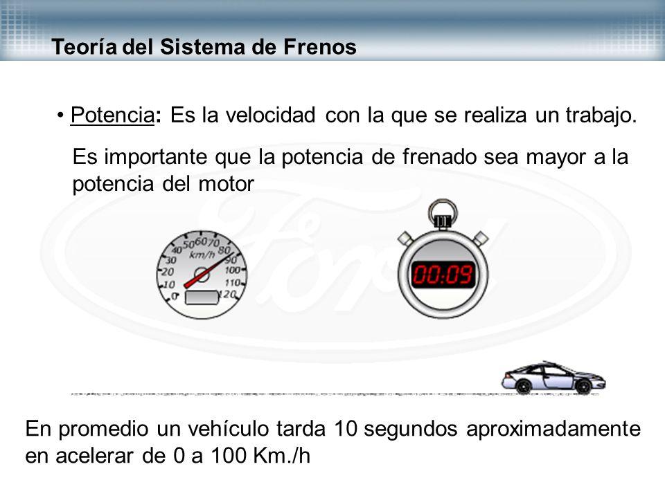Teoría del Sistema de Frenos Potencia: Es la velocidad con la que se realiza un trabajo. En promedio un vehículo tarda 10 segundos aproximadamente en