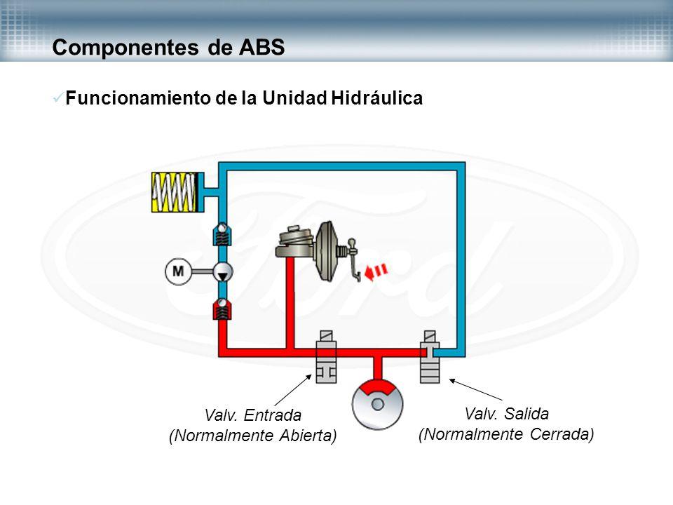 Funcionamiento de la Unidad Hidráulica Valv. Entrada (Normalmente Abierta) Valv. Salida (Normalmente Cerrada)