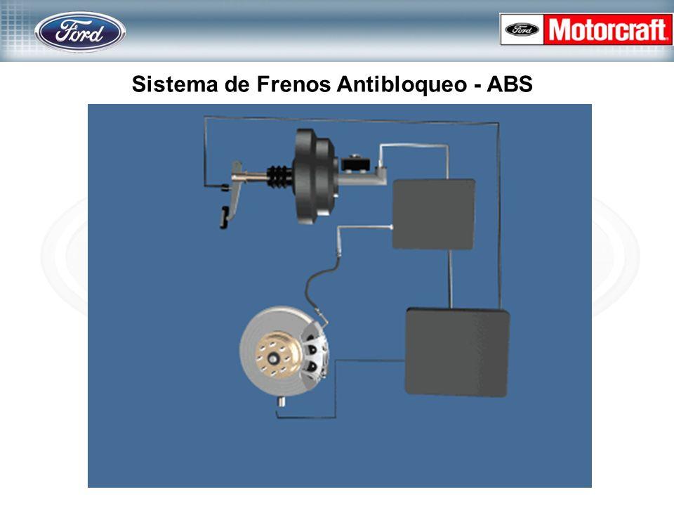 Sistema de Frenos Antibloqueo - ABS