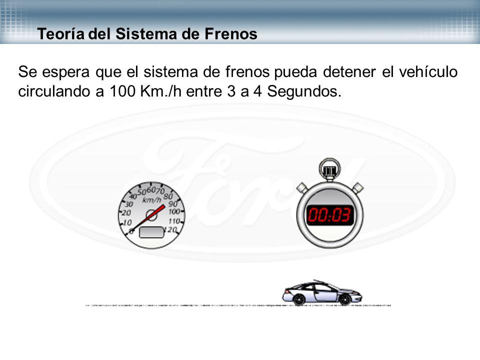 Teoría del Sistema de Frenos Fricción: Es la resistencia al movimiento entre dos objetos en contacto entre si.