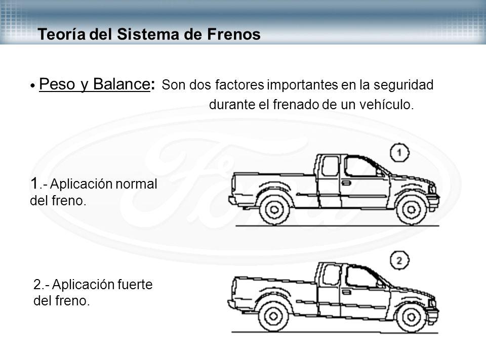Teoría del Sistema de Frenos Peso y Balance: Son dos factores importantes en la seguridad durante el frenado de un vehículo. 1.- Aplicación normal del